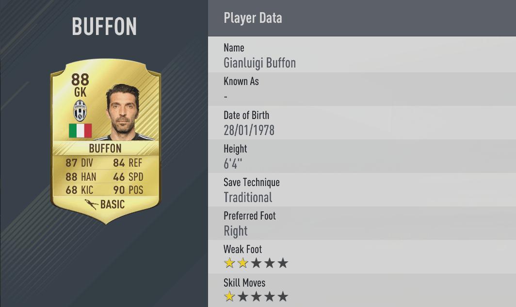Buffon valore overall Fifa 17