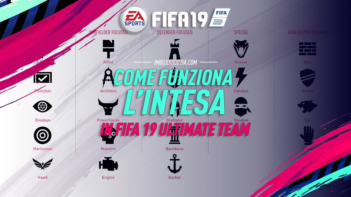 fifa 19 teams