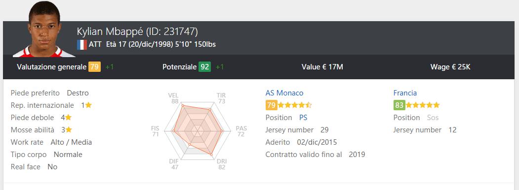 Mbappè Talenti Fifa 17