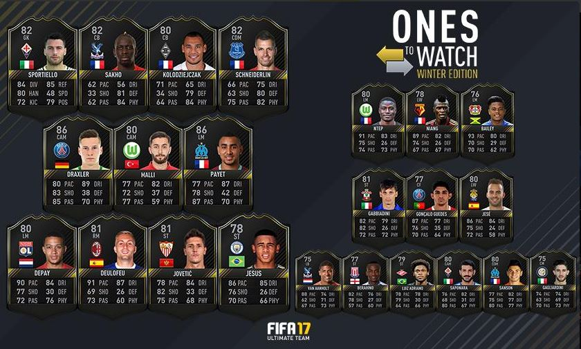 Ones To Watch  Winter Edition Invernali