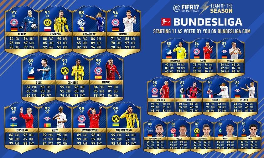 TOTS Bundesliga FUT 17