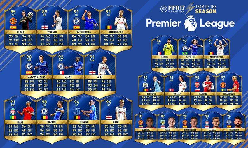 TOTS Premier League BPL