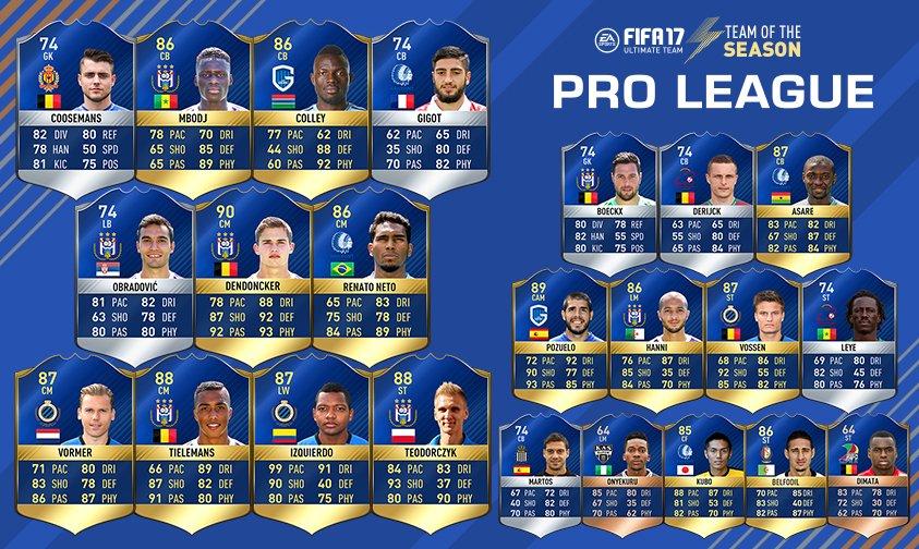 TOTS Pro League