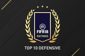 migliori difensori fifa 18
