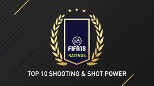 Fifa 18 |  i giocatori con più tiro e con più potenza di tiro