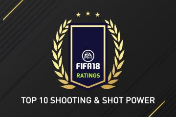 Fifa 10 migliori tiratori e maggior potenza di tiro