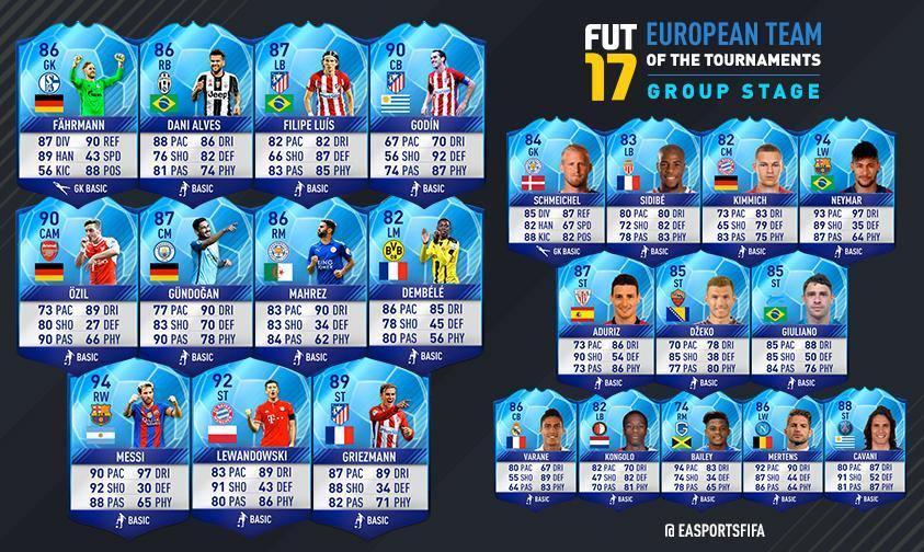 TOTGS FIFA 17