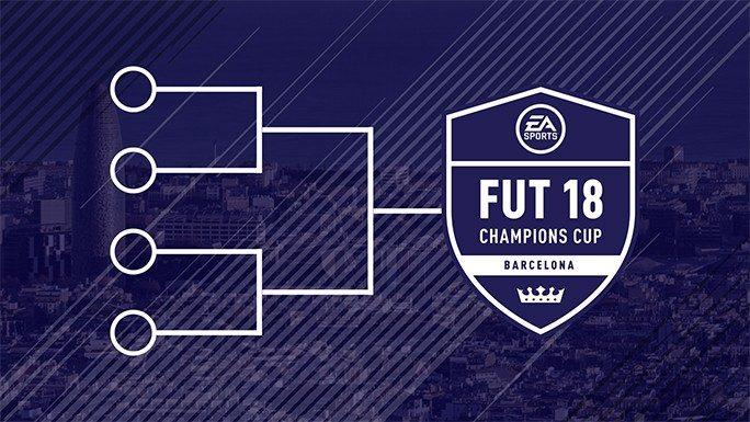 Fut Champions CUP Formato