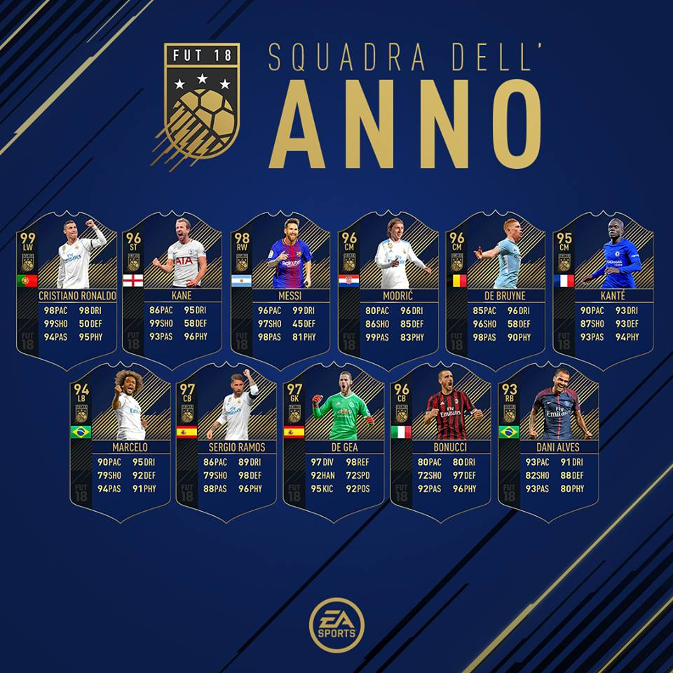 TOTY Fifa 18 Squadra Completa