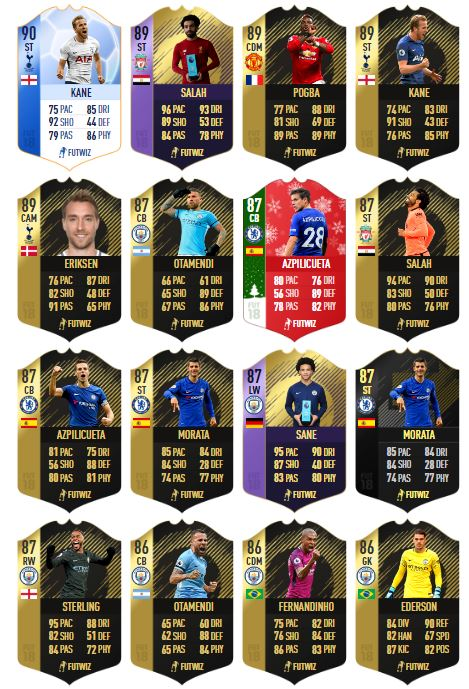 Upgrade Premier League IF