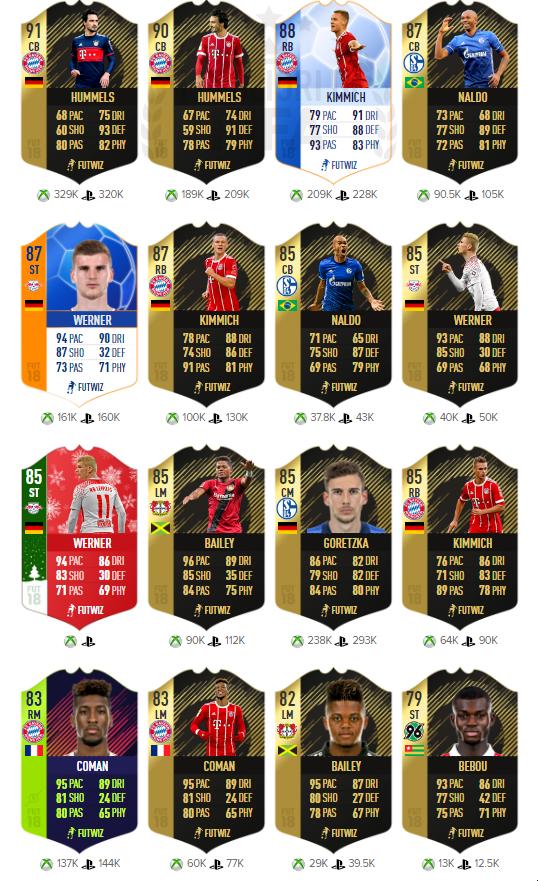 IF Bundesliga