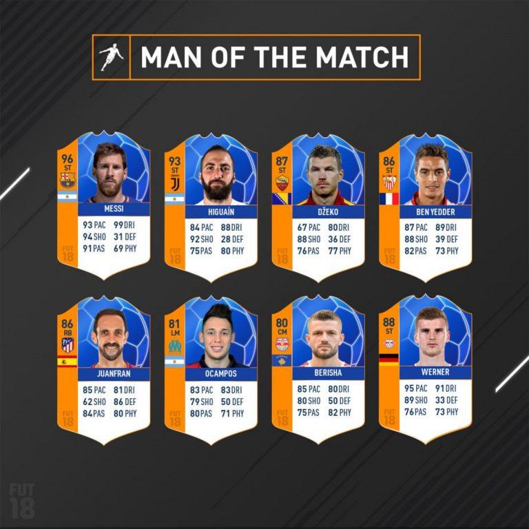 Fifa 18: disponibili 8 nuovi MOTM per i match di Champions ed Europa League: ci sono Dzeko e Higuain!