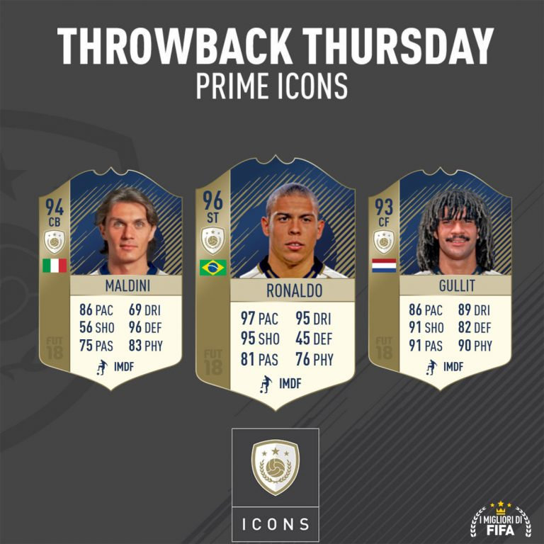 Fifa 18: rilasciate le versioni Icon Prime di Ronaldo, Gulli
