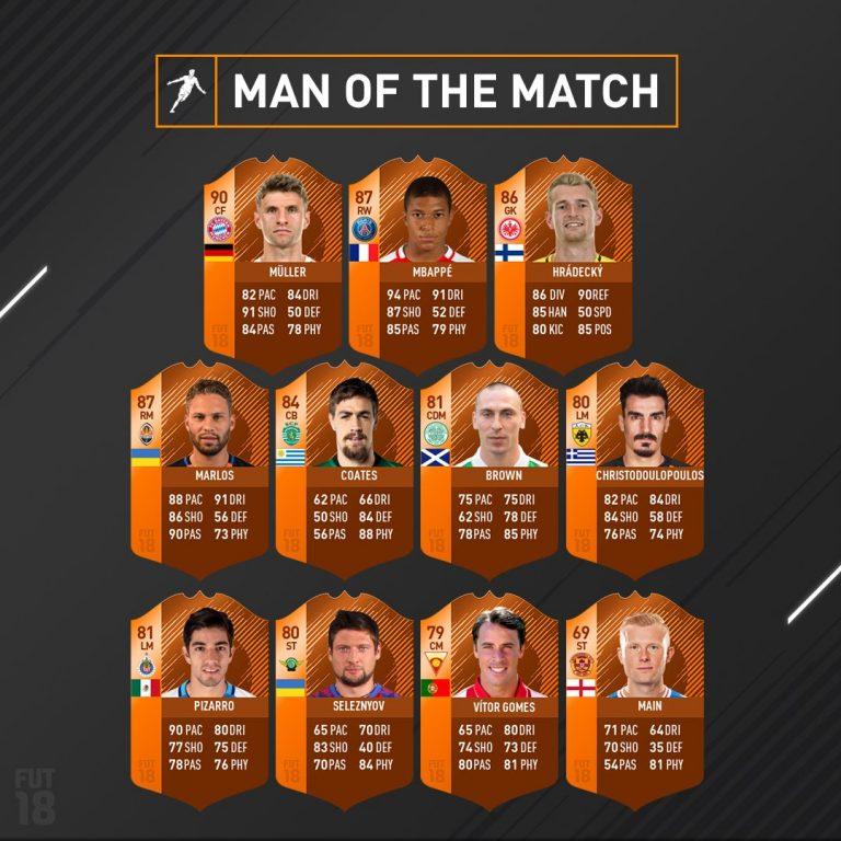 Fifa 18: disponibili 11 nuovi MOTM – Uomo Partita per i matc