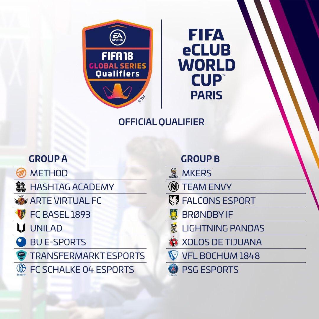 Fifa eClub World Cup