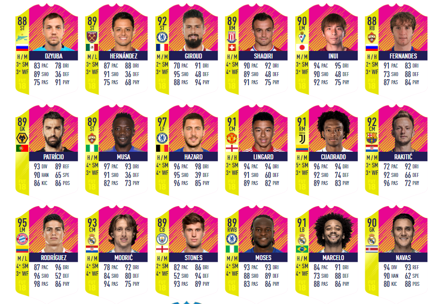 Fifa 18: scopri il Team of the Matchday n°2, la Squadra dell