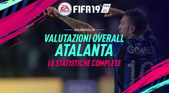 Fifa 19 Overall Atalanta