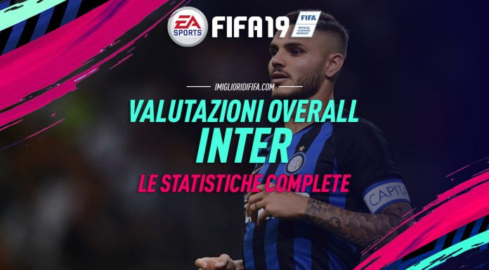 Fifa 19 Overall Inter