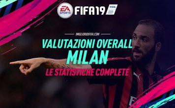 Milan Overall FIFA 19