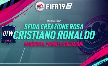 Cristiano Ronaldo OTW