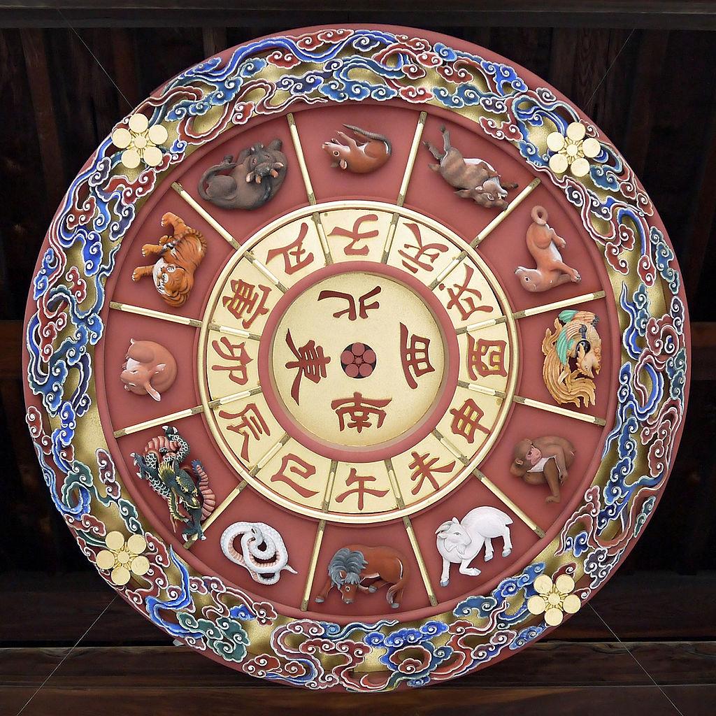 Zodiaco Capodanno Lunare Cinese