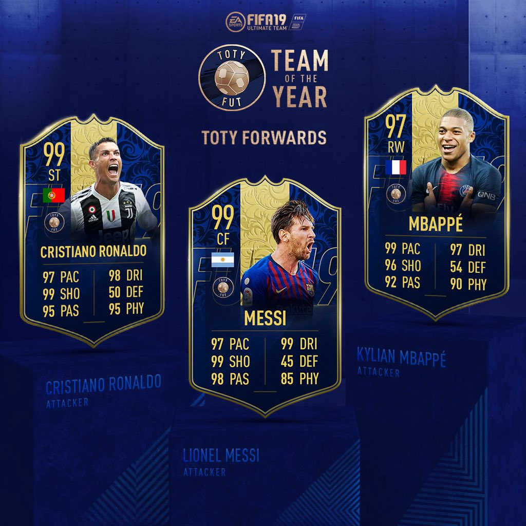 Attaccanti TOTY