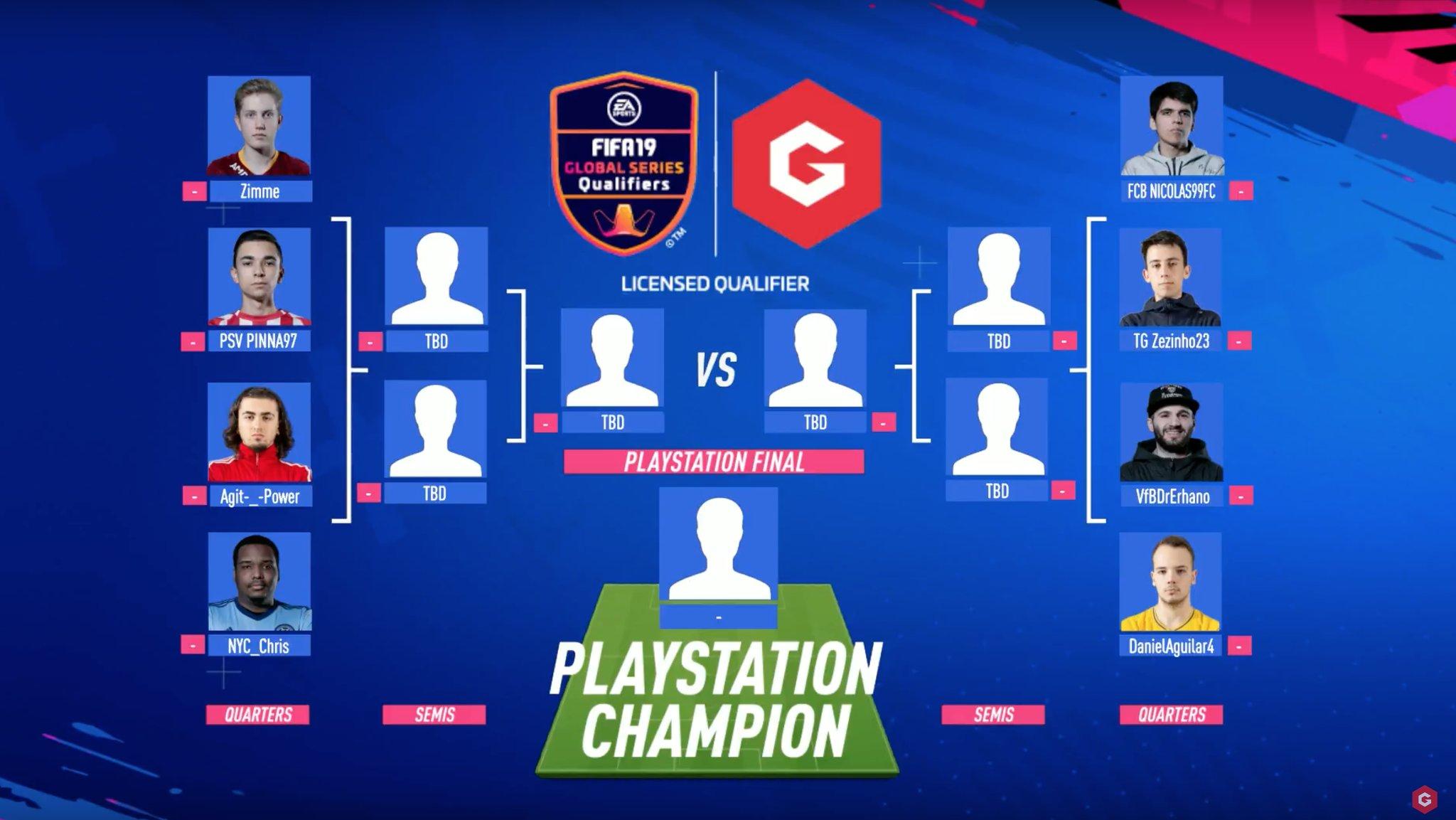 Gfinity LQE Torneo Febbraio