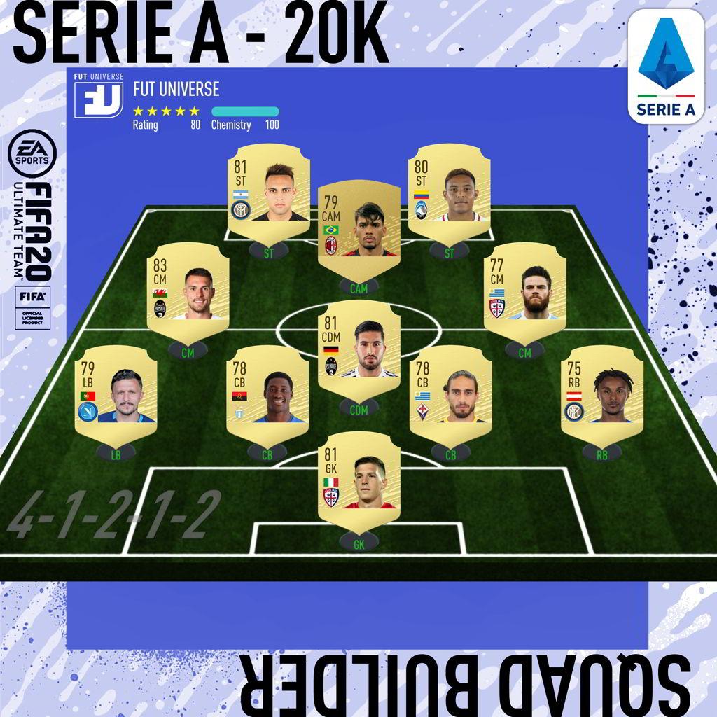 Squad Builder Serie A 20000 crediti FIFA 20