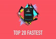 FIFA 20 - Giocatori più veloci