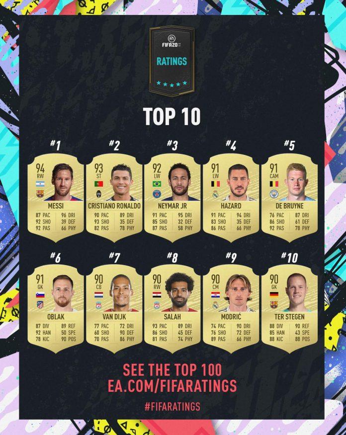 TOP 100 FIFA 20