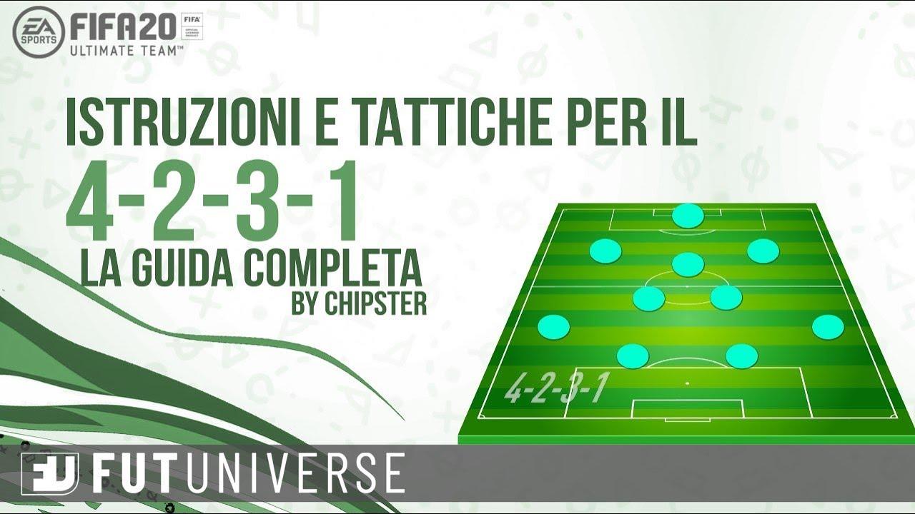 FIFA 20: tattiche ed istruzioni per il 4-1-2-1-2 (2 ...