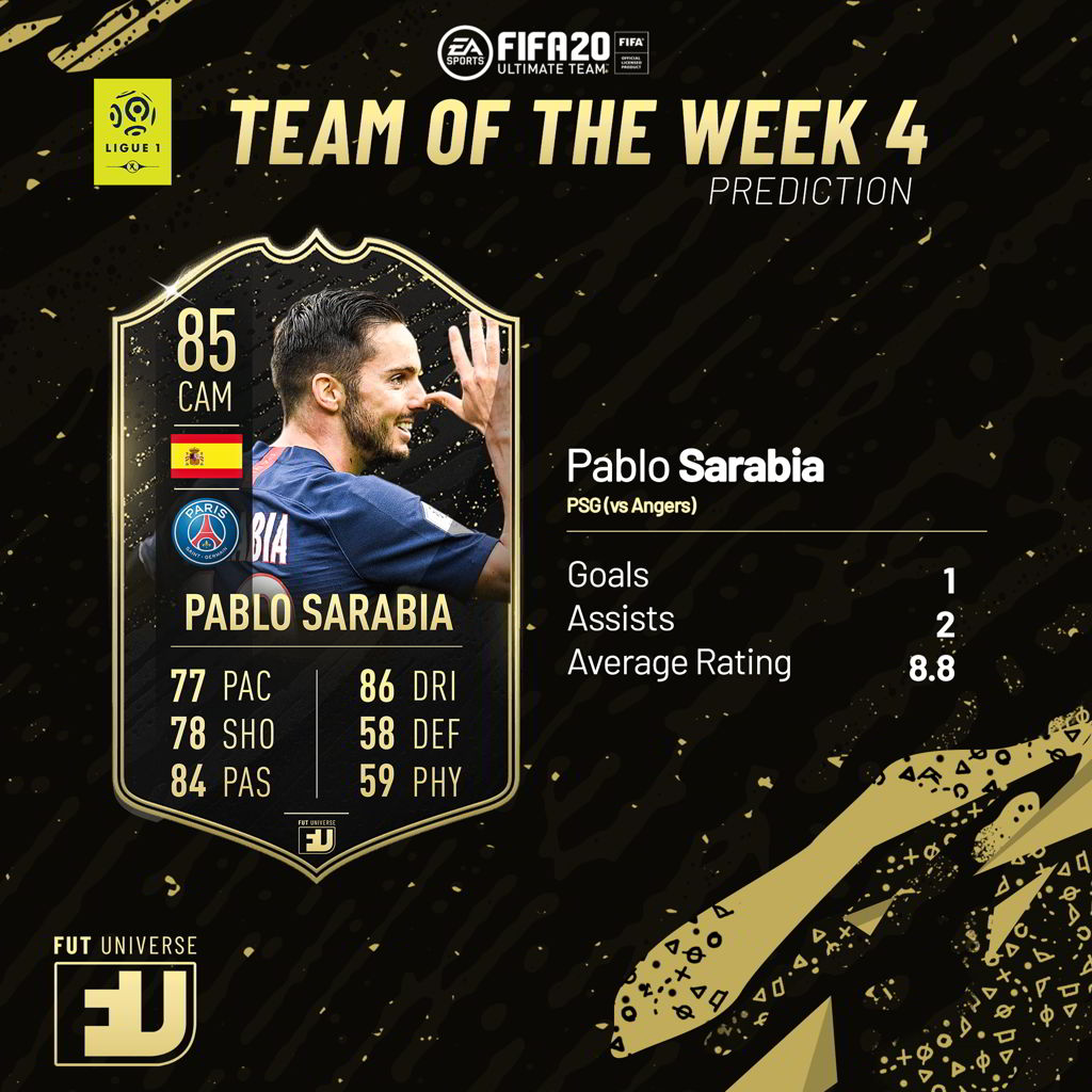 Pablo Sarabia TOTW 4 Prediction FIFA 20