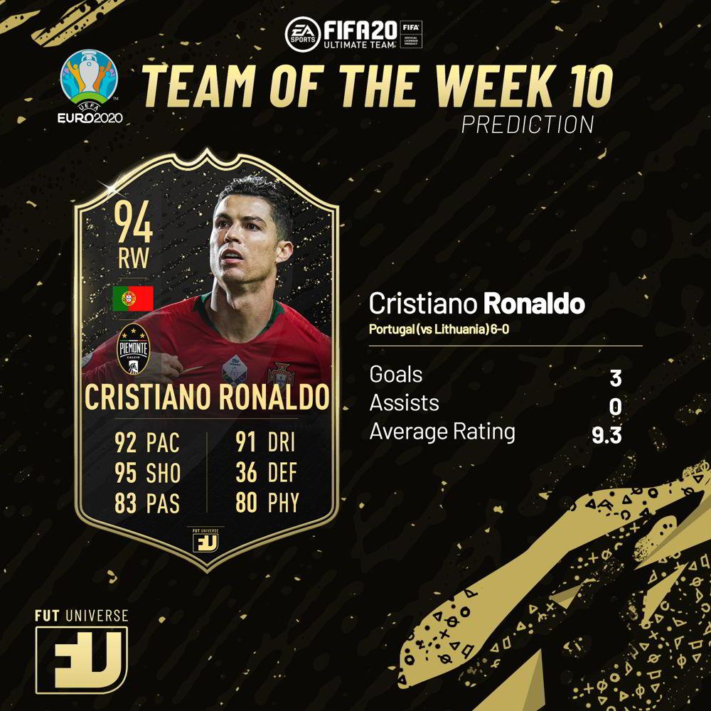 Cristiano Ronaldo TOTW 10