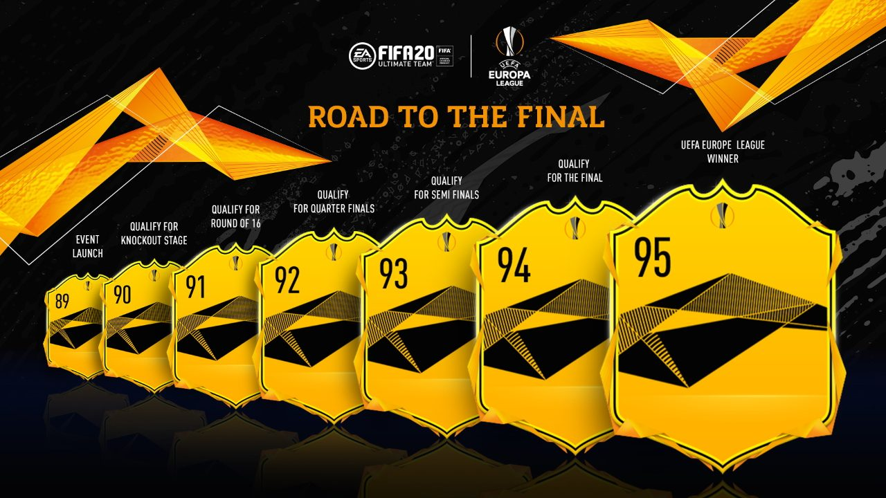Europa League Road to the Final