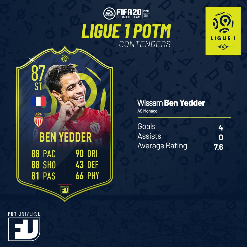 Ben Yedder POTM Ottobre Ligue 1 Prediction