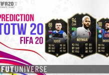 FIFA 20 TOTW 20 Prediction
