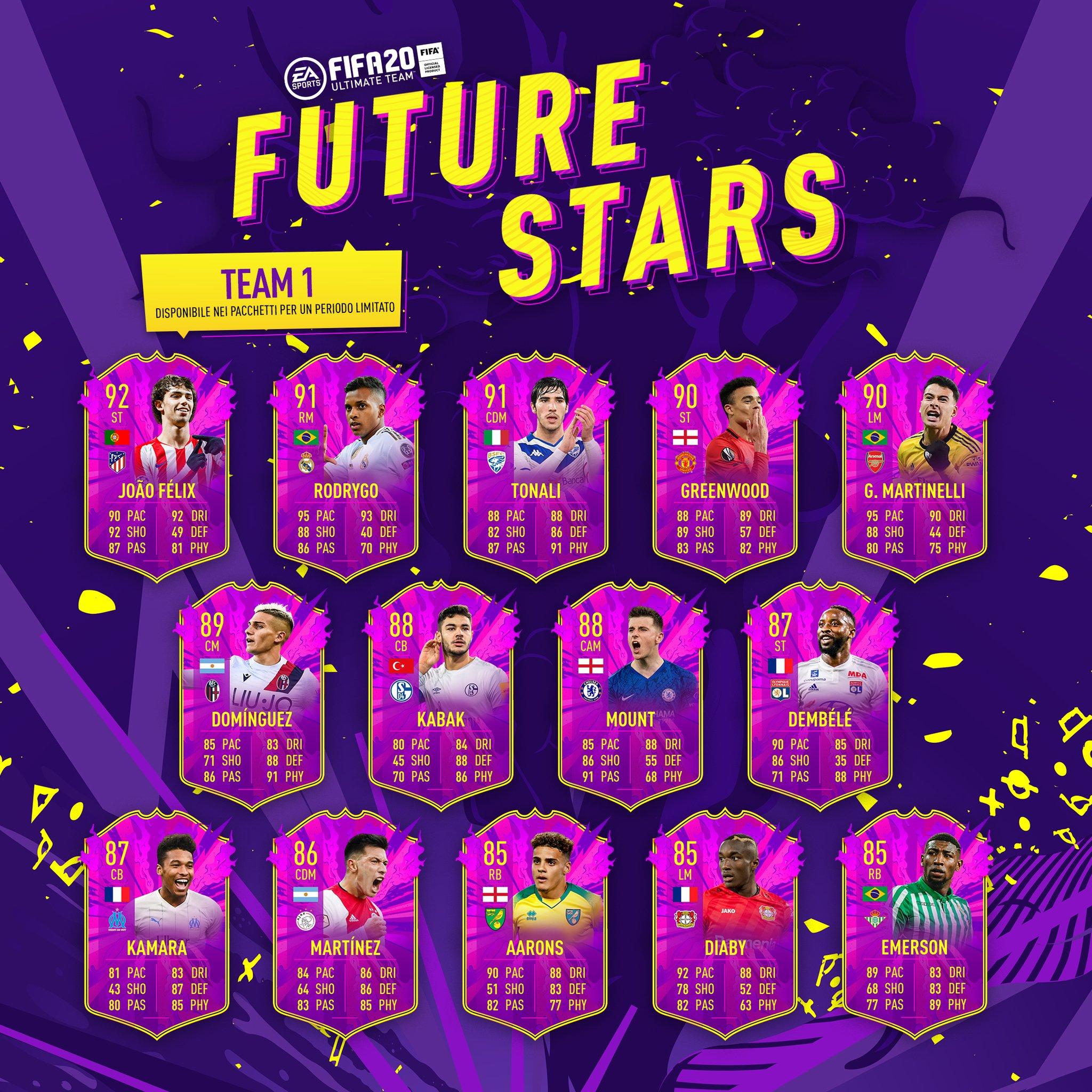 Future Stars Team 1