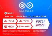 Fifa 21 aggiornamento gratuito PS5 Xbox Series X