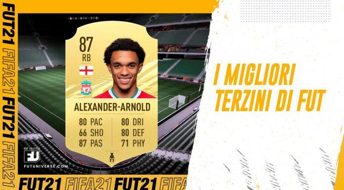 I migliori terzini di FIFA 21